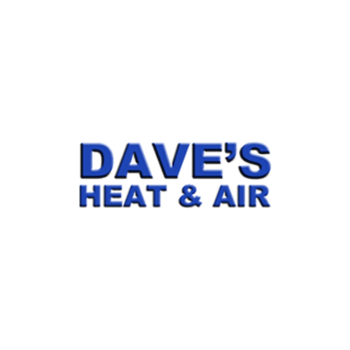Title: Selecting Top 5 Air Conditioning and Heating Companies in Dallas and Surroundings Areas 5